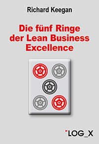 Fuenf Ringe der Business Excellence big